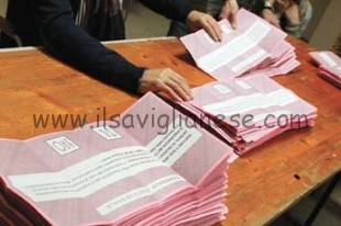 Referendum: il Sì ha vinto solo a Savigliano